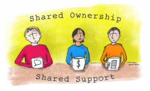 Shared ownership, shared support